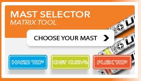Mastil selector