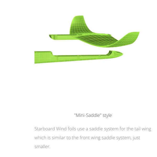 Starboard front wing 1000cm2 Milenium