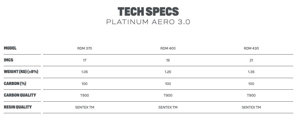 Duotone Mast Platinum Aero 3.0 RDM