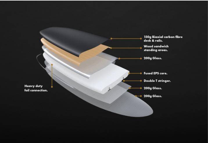 AK Phazer Foil Board 2021